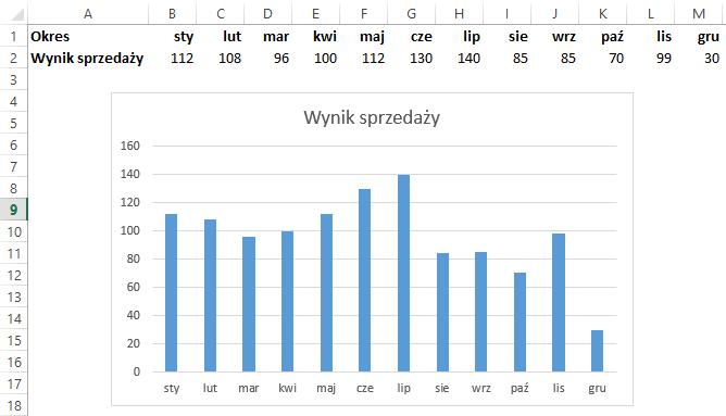 Automatyzacja raportow iwykresow Excel 1