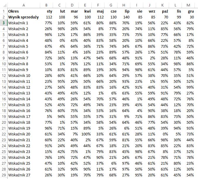 Automatyzacja raportow iwykresow Excel 8