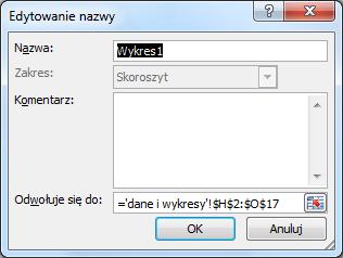 wykres_interaktywny_4