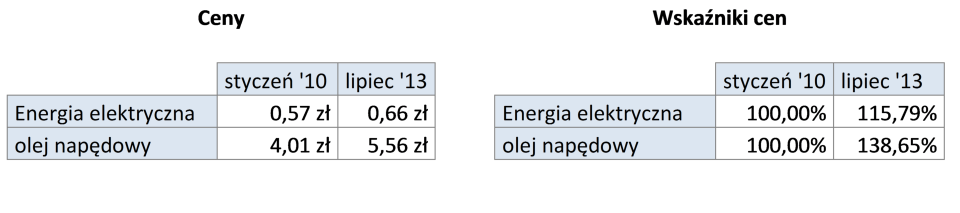 indeksowanie2