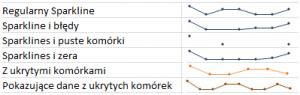 wykres-przebiegu-w-czasie4