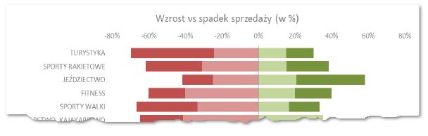 wzrosty_vs_spadki_1