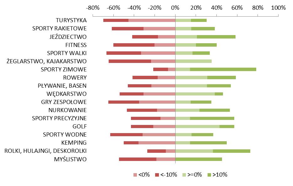 wzrosty_vs_spadki_12