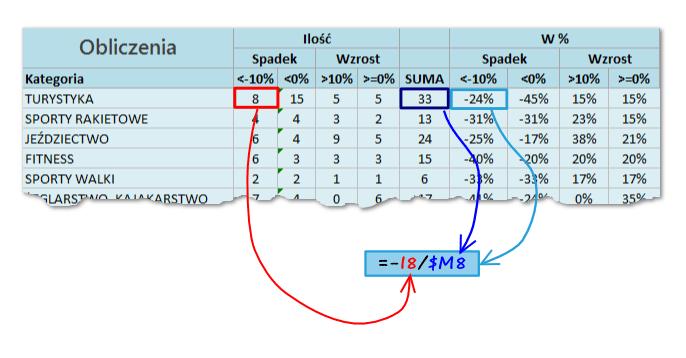 wzrosty_vs_spadki_5