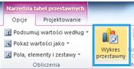 Tworzenie raportu tabeli przestawnej wexcelu18