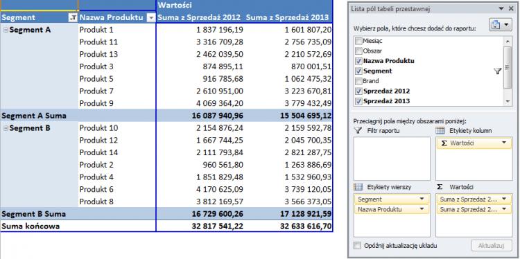 Formatarea datelor, a monedelor și altele în Numbers pe Mac