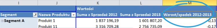 Tworzenie raportu tabeli przestawnej wexcelu2_4