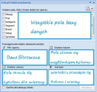 Tworzenie raportu tabeli przestawnej wexcelu6