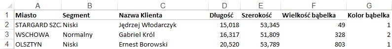 Mapa Polski Excel - Jak dynamicznie filtrować punkty namapie 1