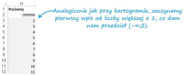 Mapa Polski Excel - Jak podzielić punkty pogeokodowaniu nakategorie ioznaczyć je innym kolorem 1