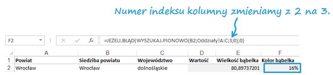 Mapa Polski Excel - Jak przedstawić namapie oddziałów jednocześnie dwie zmienne - sprzedaż izysk 2