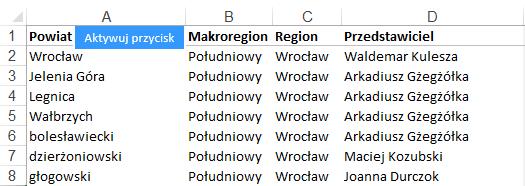 Mapa Polski Excel - Jak zbudować hierarchiczny podział geograficzny 2