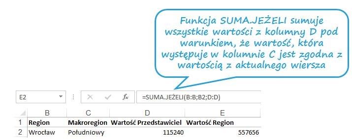 Mapa Polski Excel - Jak zbudować hierarchiczny podział geograficzny 5