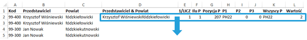 Mapa Polski Excel - Jak zbudować podział geograficzny zwykorzystaniem kodów pocztowych 4