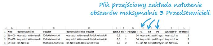 Mapa Polski Excel - Jak zbudować podział geograficzny zwykorzystaniem kodów pocztowych 7