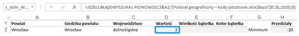 Mapa Polski Excel - Jak zbudować podział geograficzny zwykorzystaniem kodów pocztowych 8