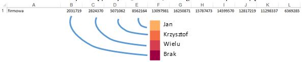 Mapa Polski Excel - Jak zmienić kolory na mapie 3