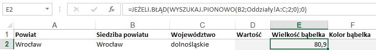 Mapa Polski Excel - Jak zwizualizować dane pomiastach (oddziałach) zapomocą wykresu bąbelkowego 2