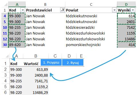 Mapa Polski Excel - Jak zwizualizować dane wpodziale administracyjnym nabazie kodów pocztowych 4