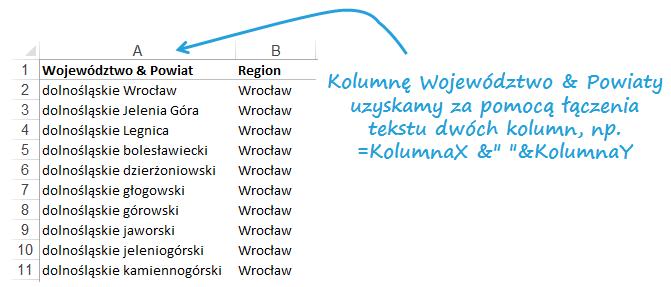Mapa Polski Excel - tworzenie podziału geograficznego 2