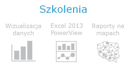 Szkolenie Wizualizacja danych, Excel 2013 PowerView, Raporty namapach