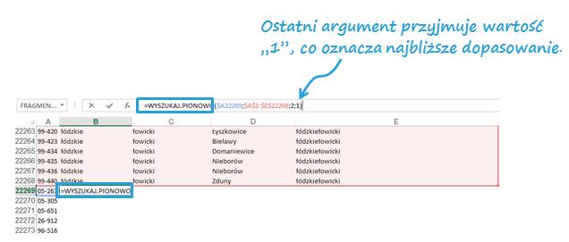 Mapa Polski Excel – Jak uzupełnić nieznalezione kody pocztowe 12