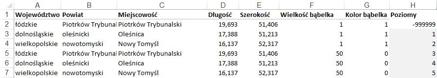 Mapa Polski Excel - Jak narysować zasięg nawykresie bąbelkowym 5