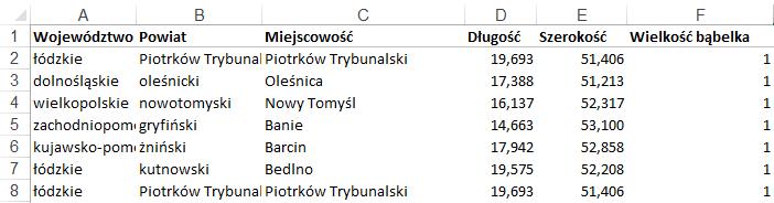Mapa Polski Excel - Jak zaznaczyć na mapie kolejność odwiedzania punktów lub obszar 1