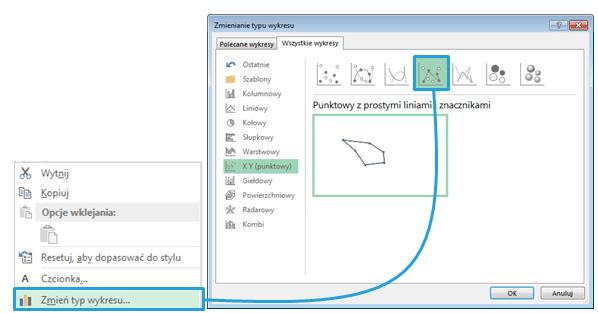 Mapa Polski Excel - Jak zaznaczyć na mapie kolejność odwiedzania punktów lub obszar 3