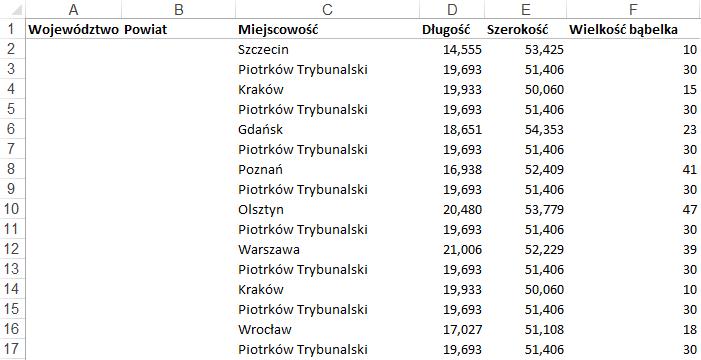 Mapa Polski Excel - Jak zwizualizować namapie przepływ towarów 1