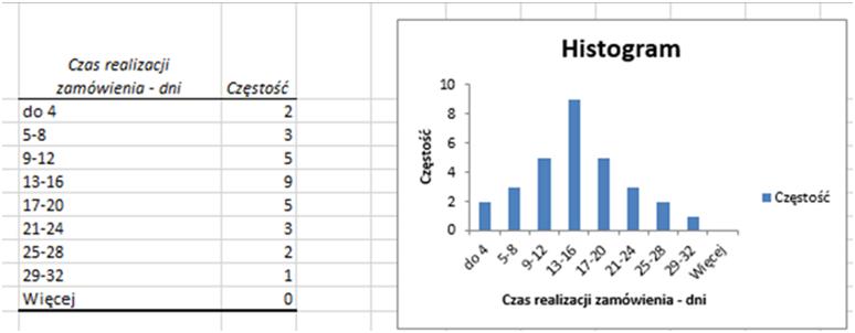 Histogram6