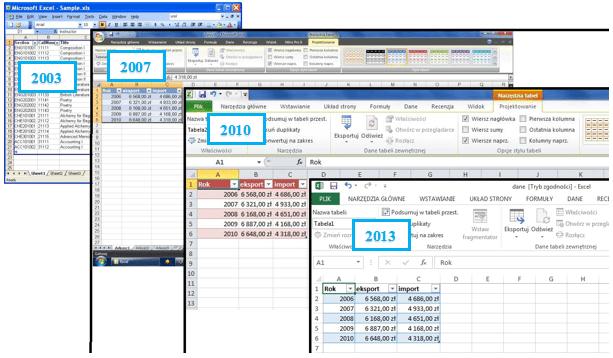 Współczynnik Dane-Atrament w programie Excel 2003, 2007, 2010 i 2013 - Formatowanie tabeli