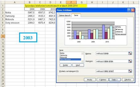 Współczynnik Dane-Atrament w programie Excel 2003, 2007, 2010 i 2013 - wykres 2003