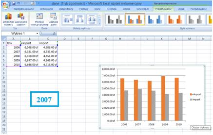 Współczynnik Dane-Atrament w programie Excel 2003, 2007, 2010 i 2013 - wykres 2007
