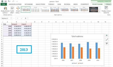 Współczynnik Dane-Atrament wprogramie Excel 2003, 2007, 2010 i2013 - wykres 2013