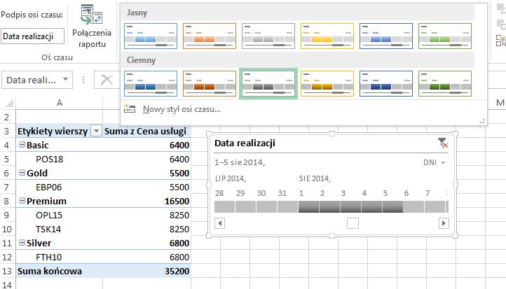 Oś czasu- nowość w Excel 2013 - edycja