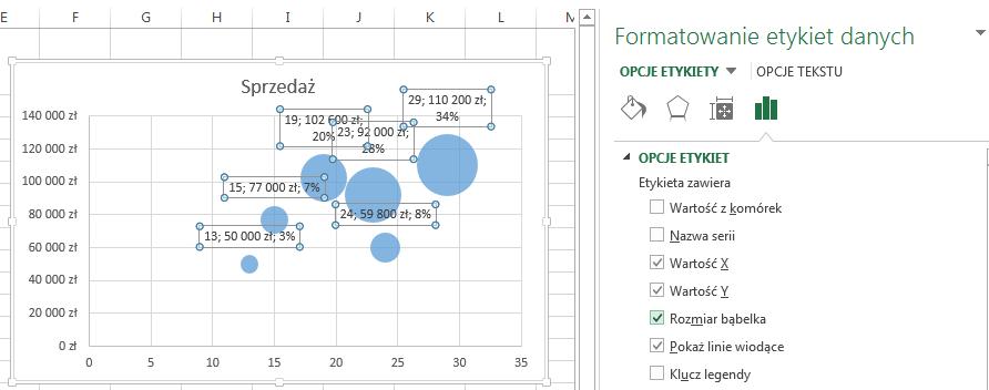 Wykres bąbelkowy w Excel 2013- dodawanie opisów bąbelków - jak dodać opiwy bąbelków