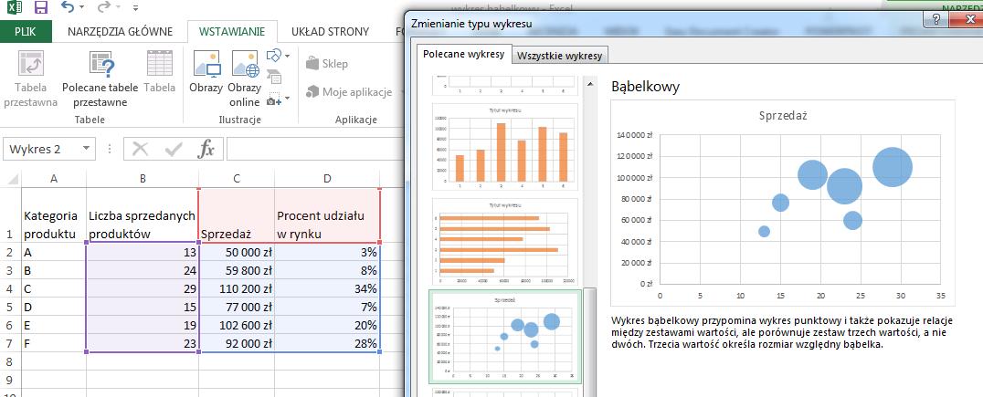 Wykres bąbelkowy w Excel 2013- dodawanie opisów bąbelków- jak stworzyć