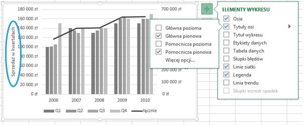 Wykres zdwiema osiami- wykres kombo wExcel 2013 - tytuły osi