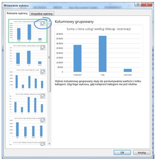 Wykres przestawny w Excelu 2013- Co to jest