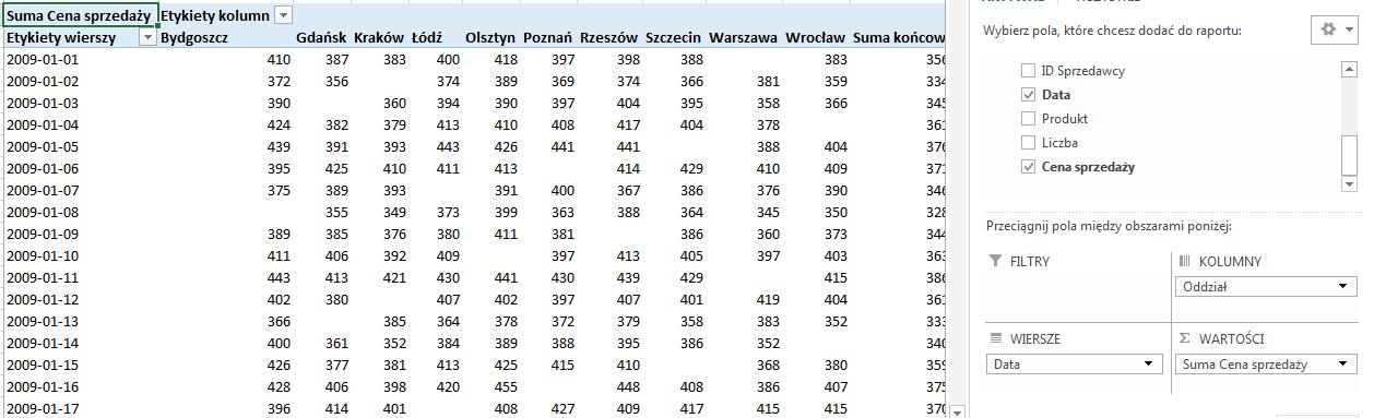 Wykres przestawny wExcelu 2013- Model danych- Tabela przestawna oparta omodel danych