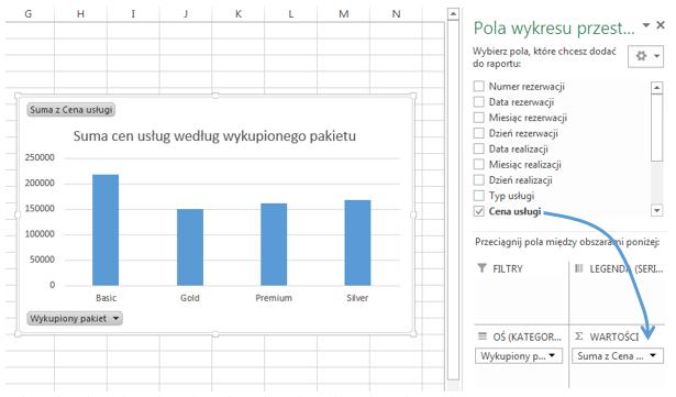 Wykres przestawny w Excelu 2013- Tworzenie wykresu przestawnego