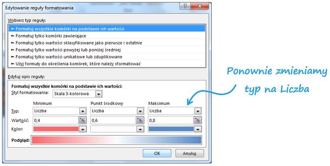 Dashboard menedżerski Excel - mapa cieplna 4