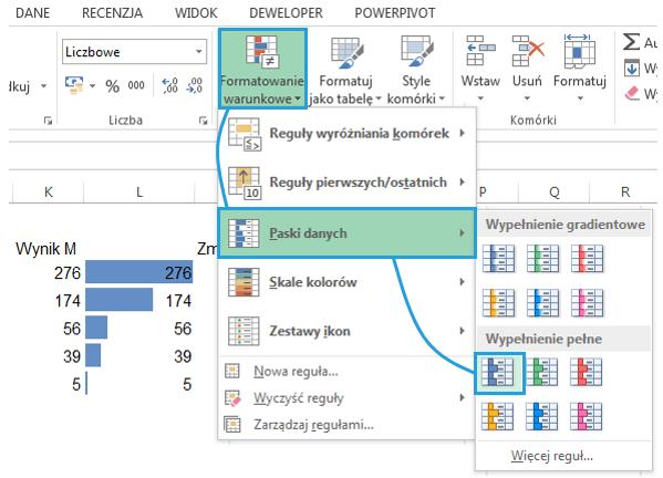 Dashboard menedżerski Excel pasek danych 4