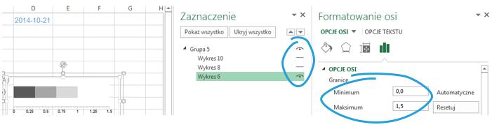 Dashboard menedżerski Excel wykres pociskowy 3