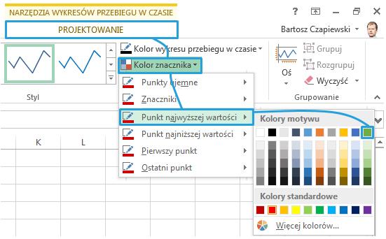 Dashboard menedżerski Excel wykresy przebiegu wczasie 2
