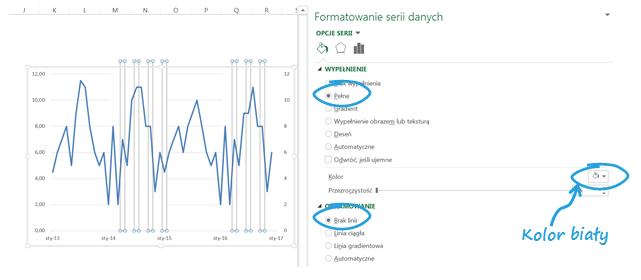 Panelowy wykres kolumnowo - liniowy aprezentowanie danych sezonowych_biały