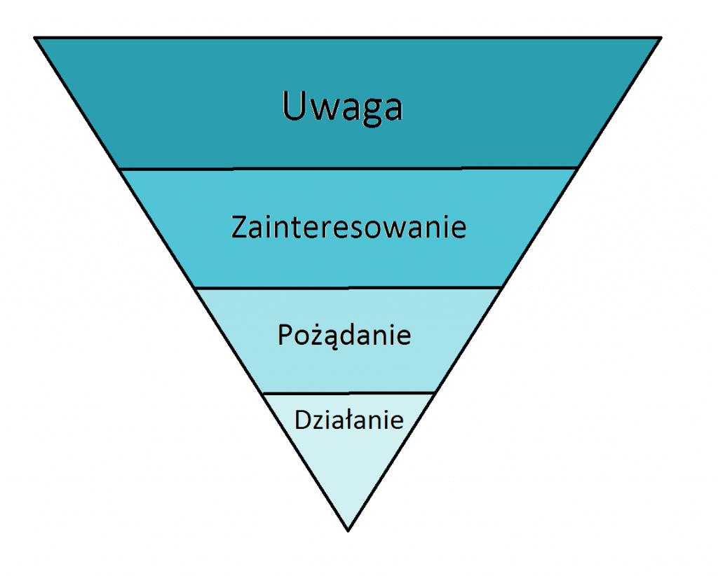 Storytelling idata storytelling - sposoby naudaną prezentację_piramida