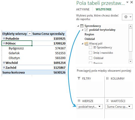 Szybka eksploracja danych wtabeli przestawnej - zastosowanie hierarchii