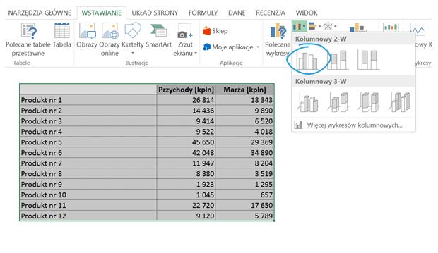 Wykorzystanie zmodyfikowanego wykresu kolumnowego do porównywania marży z przychodami_wstawianie_wykresu